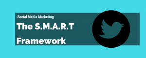 Read more about the article Using SMART Goals for Social Media Goals