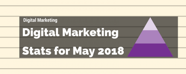 Digital Marketing Stats for May 2018